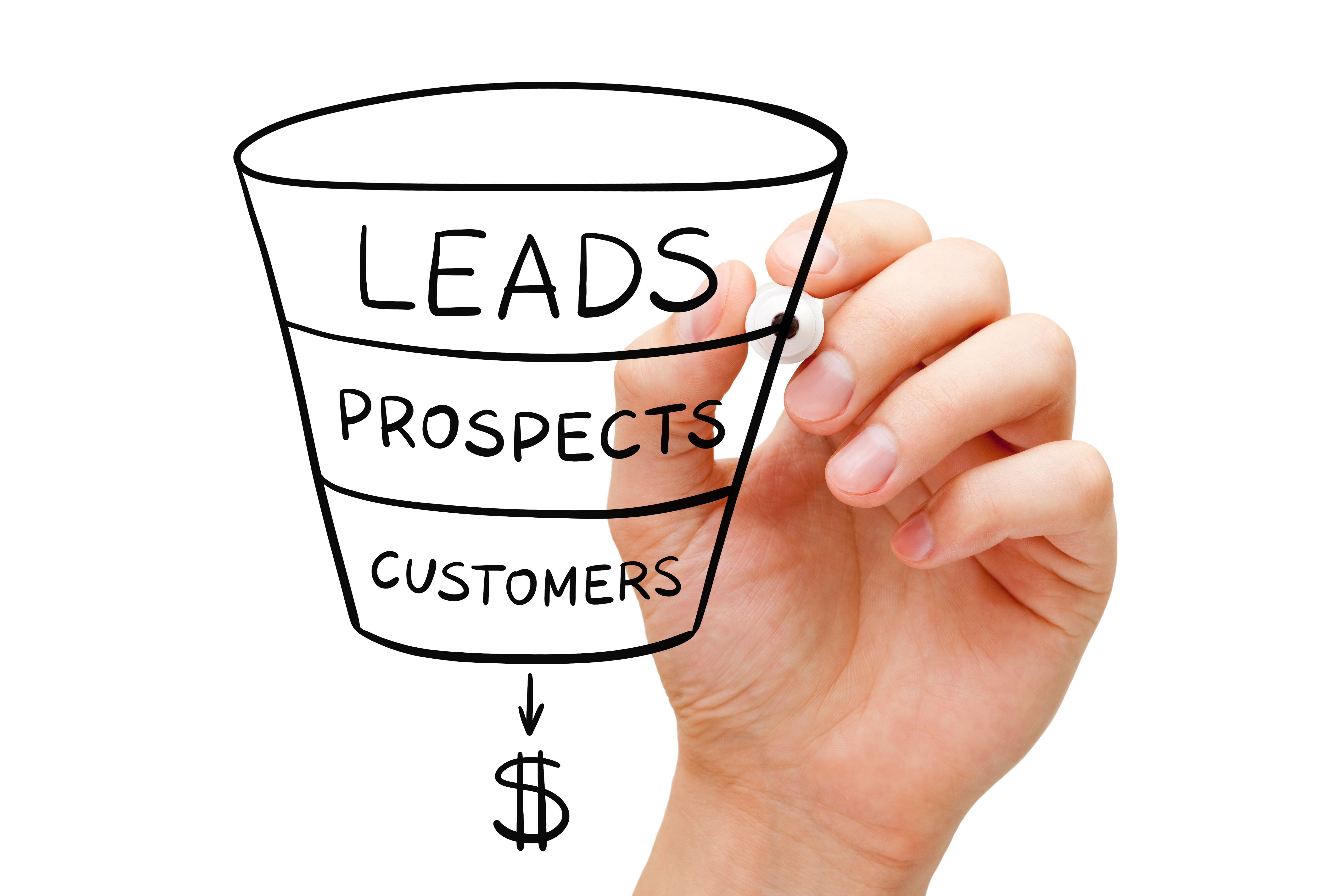 Sales funnel showing how aligned sales and marketing teams can generate better leads